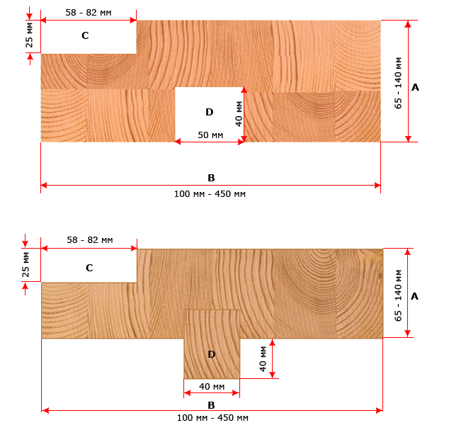 Обсада в деревянном доме своими руками: инструкция с чертежами и видео